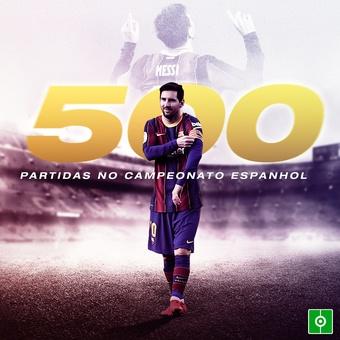 Messi 500 partidos LaLiga, 03/01/2021
