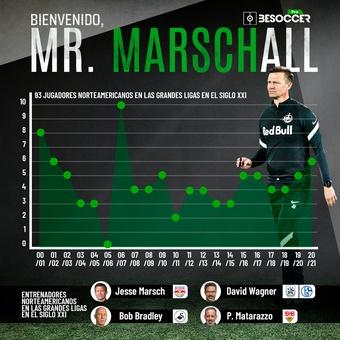 Bienvenido, Mr. Marschall, 30/04/2021