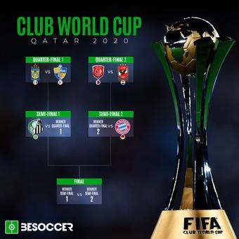 Mundial Clubes, 19/01/2021