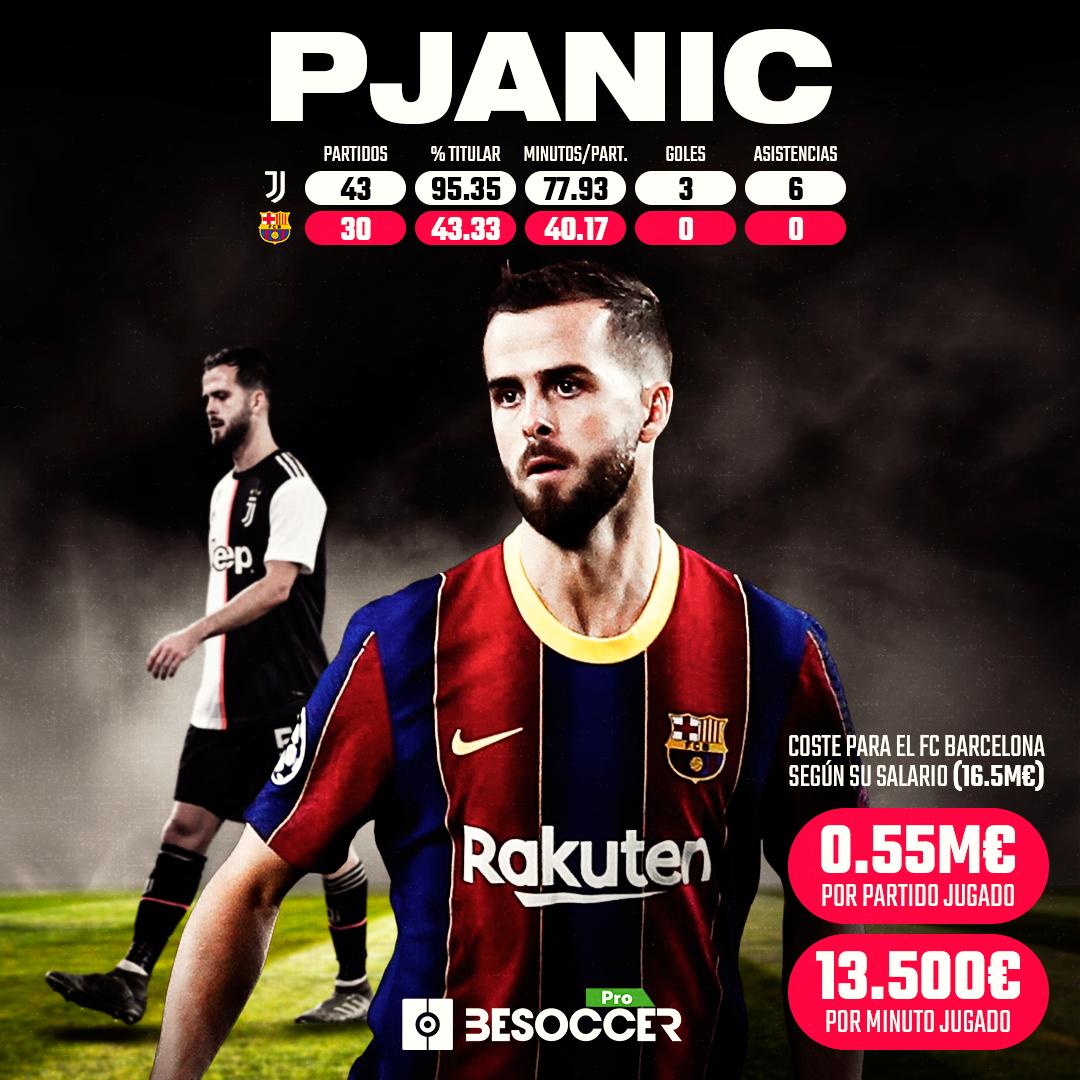 Comparativa de Pjanic en la Juve y Barcelona
