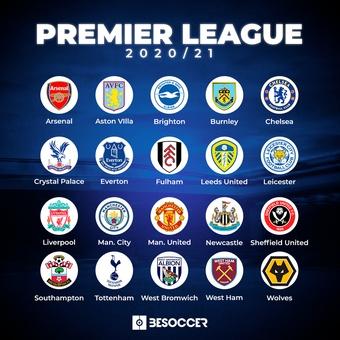Premier League 2020/21, 26/11/2020