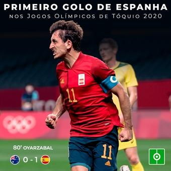 Primeiro golo de Espanha nos Jogos Olímpicos, 26/07/2021