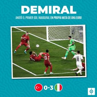Prmer gol inaugural en propia puerta en una EURO, 12/06/2021
