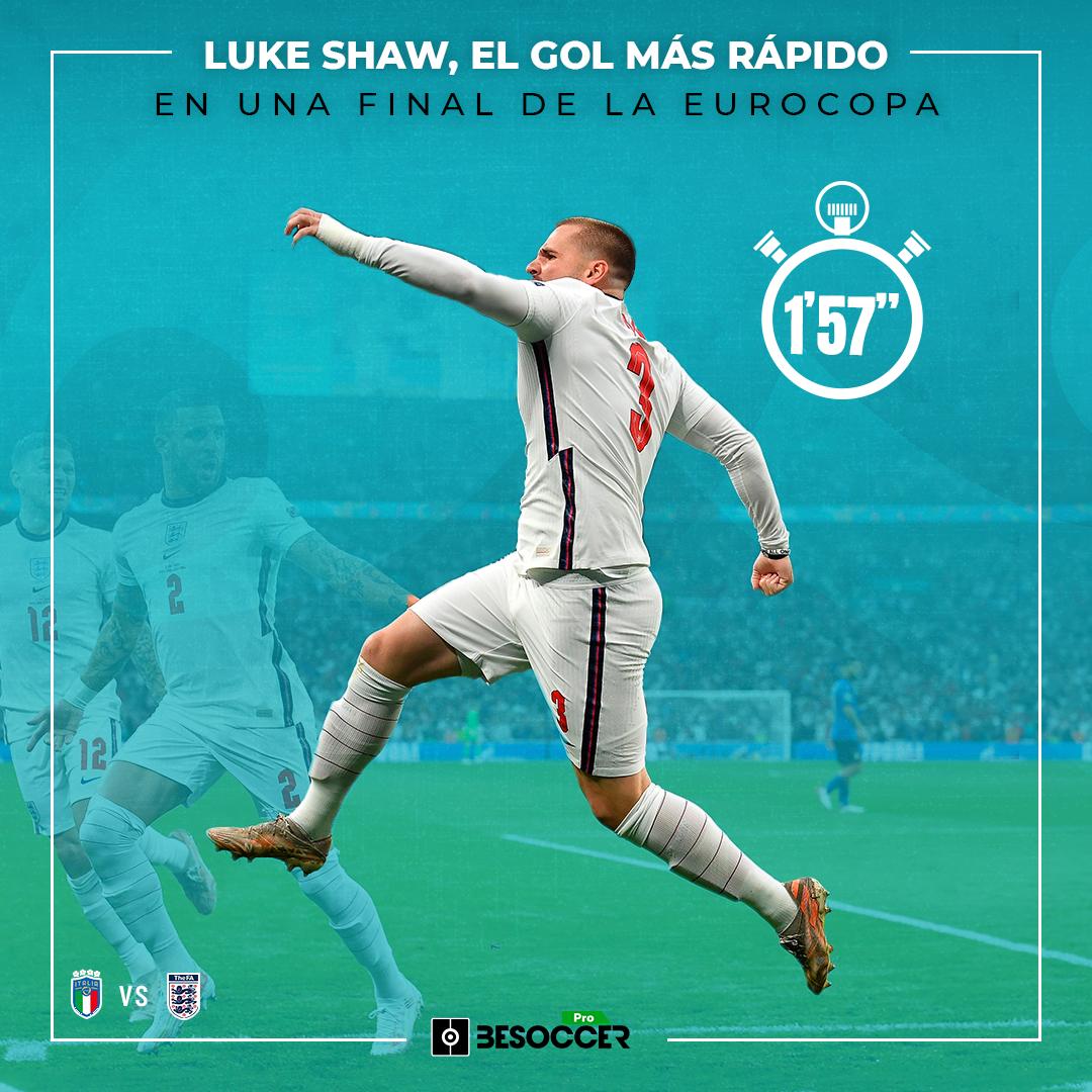 luke shaw el gol mas rapido de la final de eurocopa