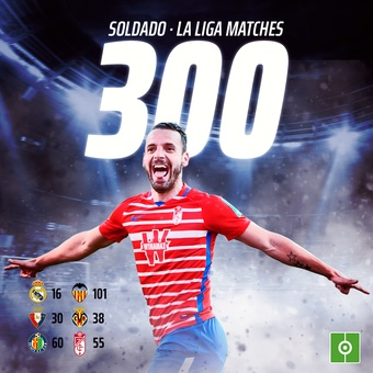soldado300laliga, 14/03/2021