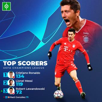 Lewandowski entra en el Top 3 goleadores UCL, 24/02/2021
