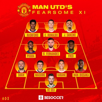 Man Utds fearsome XI, 28/08/2021