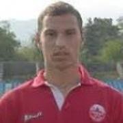 Jovan Perovic