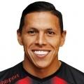 L. Barrios