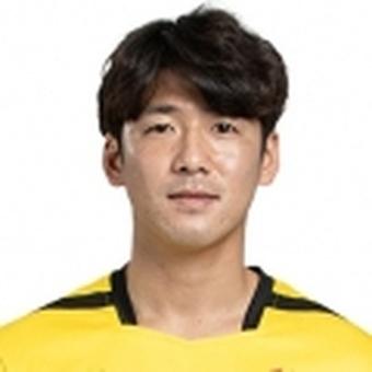Park Sun-Ju