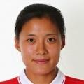 Liu Shanshan