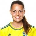 E. Appelqvist