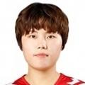 Dam-Yeong Shin