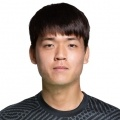 Ahn Joon-Soo