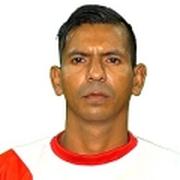 Ariacny Alvarado
