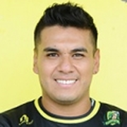 Luis Tatuaca