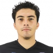 Marco Ruiz