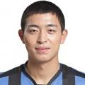 Choi Beom-Kyung