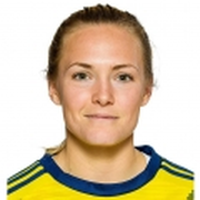 Magdalena Eriksson