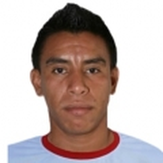 Milton Molina