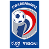 Clausura Paraguay