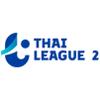Championnat de Thaïlande