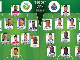 Les compos officielles du match de Liga NOS entre le Vitoria Setúbal et Porto. BeSoccer