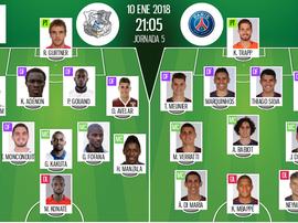 As escalações de Amiens e PSG para este jogo. BeSoccer