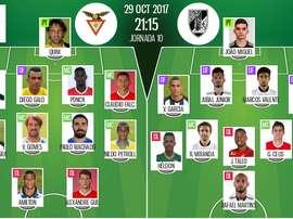 Os 11's de Desp. Aves e V. Guimarães para esta partida. BeSoccer