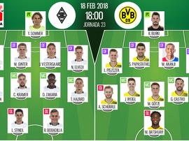 As escalações de B. Mönchengladbach e B. Dortmund para este jogo. BeSoccer