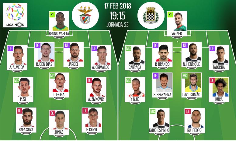 Les compositions officielles du match de Liga NOS entre le Benfica et Boavista. BeSoccer