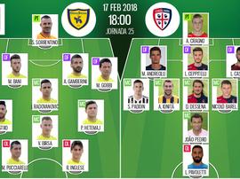 As escalações de Chievo e Cagliari para este jogo. BeSoccer