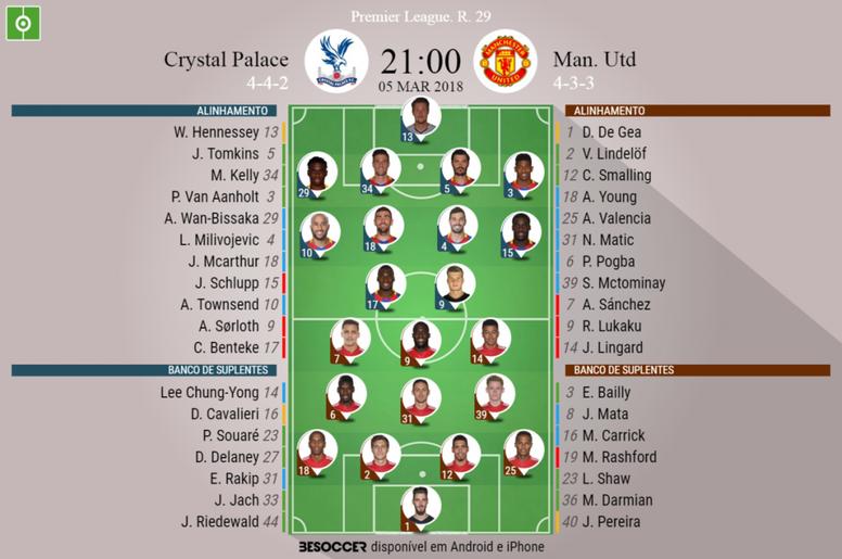 As escalações de Palace e United para este jogo. BeSoccer