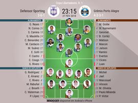 As escalações de Defensor e Grêmio para este jogo. BeSoccer