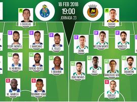 Les compos officielles du match de Liga NOS entre Porto et Rio Ave. BeSoccer