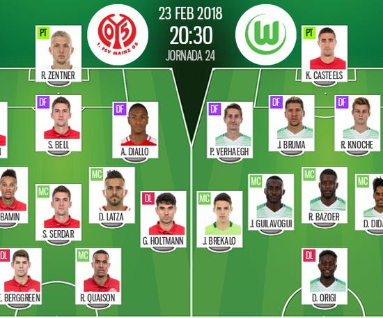 As escalações de Mainz e Wolfsburgo para este jogo. BeSoccer