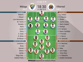 Os onzes de Málaga e Villarreal para este jogo. BeSoccer