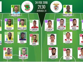 Os onzes de Paços de Ferreira e Benfica para este jogo. BeSoccer