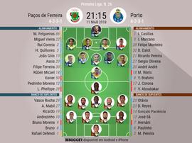 Os onzes de Paços de Ferreira e FC Porto para este jogo. BeSoccer