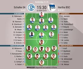 As escalações de Schalke e Hertha para este jogo. BeSoccer