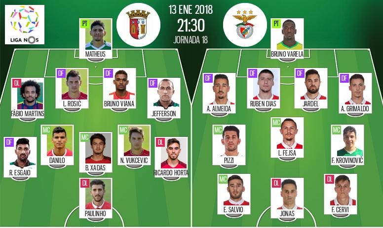 Os onzes de Sp. Braga e Benfica para este jogo. BeSoccer