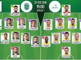 Les compos officielles du match d'Europa League entre le Sporting et Astana. BeSoccer