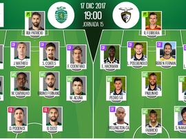 Les compos officielles du match de Liga NOS entre le Sporting Lisbonne et Portimonense. BeSoccer
