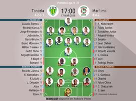 Os onzes de Tondela e Marítimo para este jogo. BeSoccer