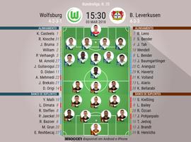 As escalações de Wolfsburgo e B. Leverkusen. BeSoccer