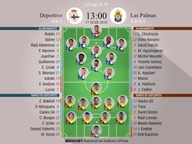 As escalações de Deportivo e Las Palmas para este jogo. BeSoccer