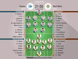 As escalações de Alavés e Real Betis para este jogo. BeSoccer