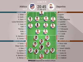 Os onzes de Atl. Madrid e Deportivo para este jogo. BeSoccer