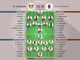 As escalações de Leverkusen e B. Mönchengladbach para este jogo. BeSoccer