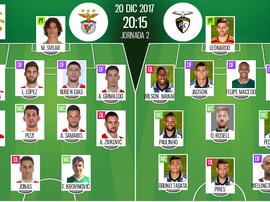 Les compos officielles du match entre Benfica et Portimonense. BeSoccer